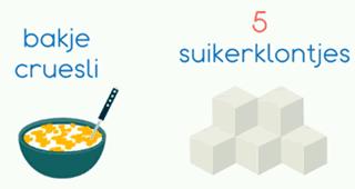 Alternatieve namen voor toegevoegde suiker in voedingsmiddelen etiket