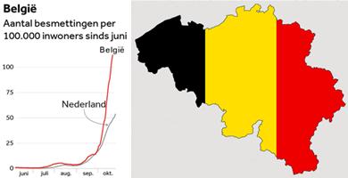 België waarschuwt voor risico aerosols en benadrukt belang ventilatie